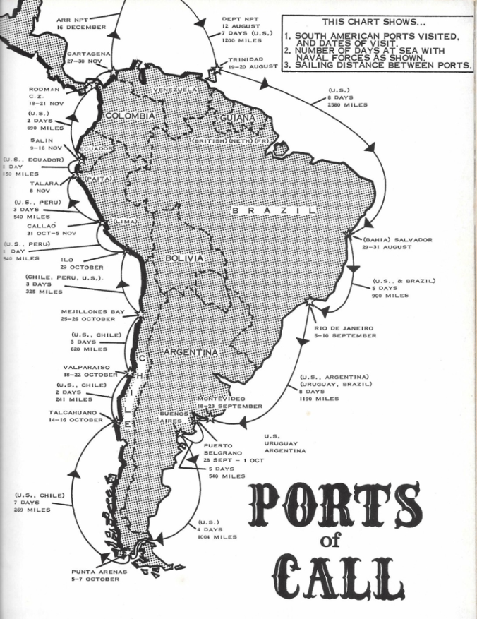 Ports of Call